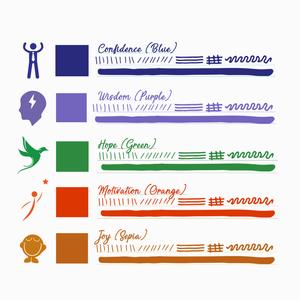 Monteverde USA - Monteverde Emotions Series 90 ml Şişe Mürekkep Motivation (Orange) (1)